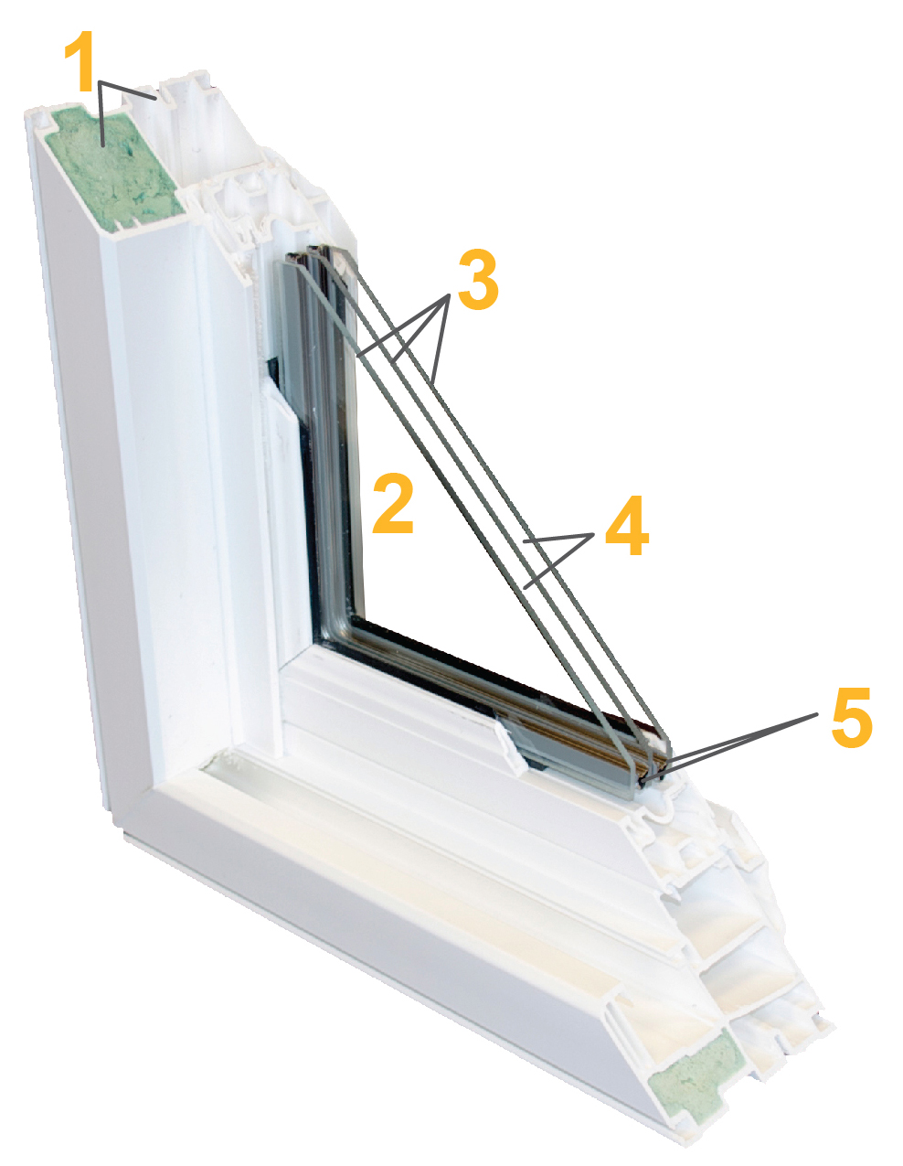 Tips For Energy Efficient Windows Amp Doors Sunrise Windows