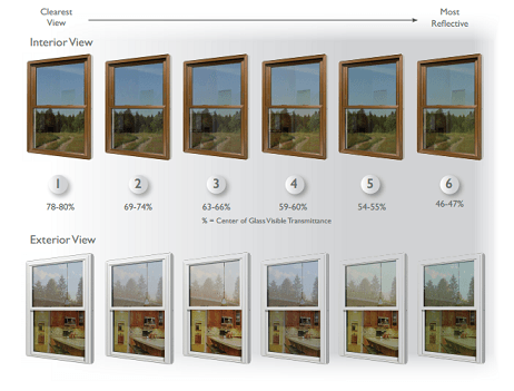 Sunrise Latitude glass options replacement windows